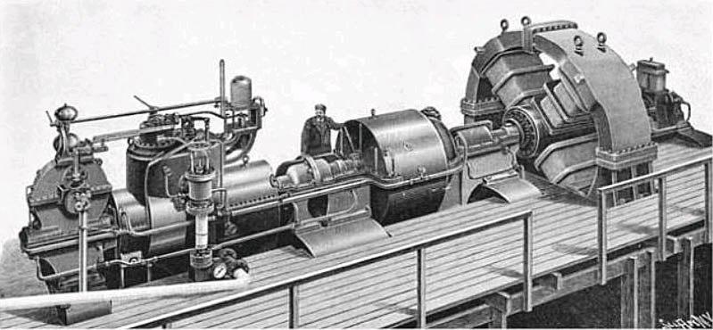 1900 Elberfeld 1MW Generator