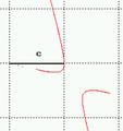 ABR-hyperbola.png