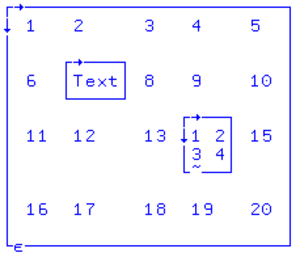 APL syntax and symbols - Visual Representation of the above created Nested Array