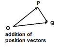 Addition of position vectors.png