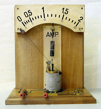 Ammeter - Demonstration model of a moving iron ammeter. As the current through the coil increases, the plunger is drawn further into the coil and the pointer deflects to the right.
