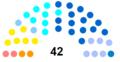 Assemblée départementales Sortante de l'Yonne 2020.png