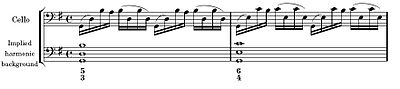 The image shows two measures of a musical score as an example of implied harmonies in J.S. Bach's Cello Suite no. 1 in G, BWV 1007, bars 1-2. Play(help·info) or Play harmony(help·info)