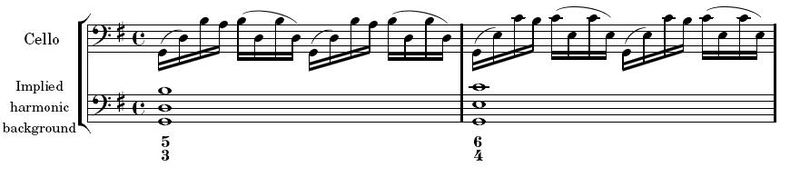File:Bach cello harmony.JPG