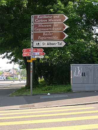 Museums in Basel - Directional signs for Basel-area museums.