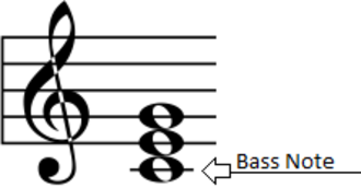 Bass note - Image: Bass Note