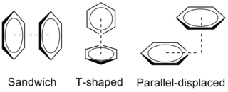 Pi-Stacking (chemistry) Attractive interactions between aromatic rings