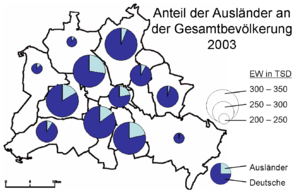 Ausländer In Berlin Statistik