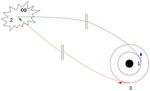 Bi-parabolicTransfer.pdf