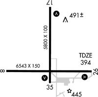 Blythe Airport diagram.png