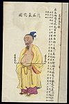 C19 Chinese MS moxibustion point chart; Hernia point Wellcome L0039508.jpg