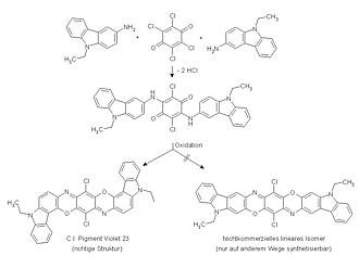 Carbazole - Image: CI Pigment Violet 23 Synthesis
