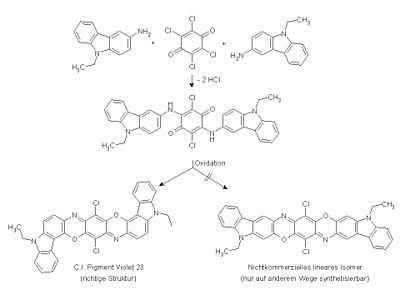 Graebe-ullmann carbazole synthesis essay