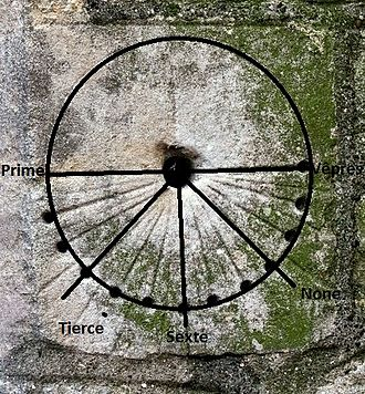 Tide dial - Image: Cadran canonial