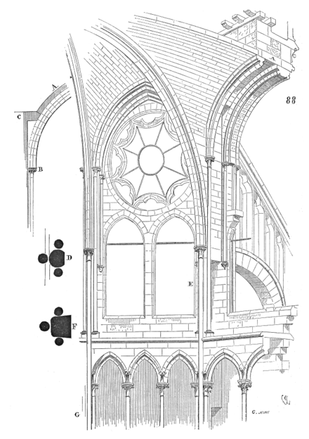 Choeur.cathedrale.Auxerre.png