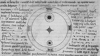 Solar observation - Image: Chroniclesof Johnof Worcester