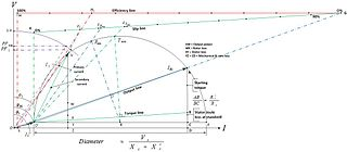 Filecircle diagramg wikimedia commons other resolutions 320 140 pixels ccuart Choice Image