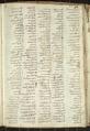Codex trivulzianus Image 92.png