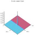 Coshc Re complex 3D plot.png