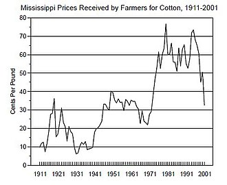 History of Mississippi - Before 1945, times were good when the price of cotton was above 20 cents.