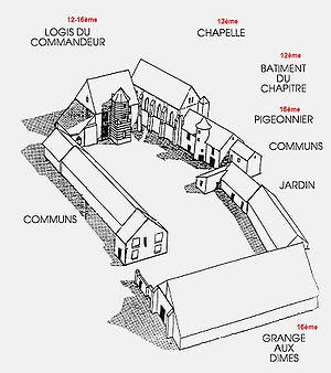 Coulommiers templiers plan-fr.jpg