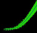 Crown-rump length by gestational age ar.png