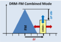 DRM-FM Combined Mode.png