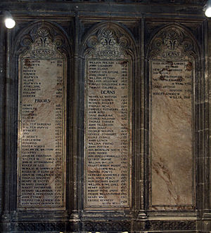 Dean of Canterbury - Inscribed panels in Canterbury Cathedral, listing the Deans of Canterbury