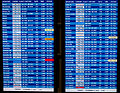 Departure And Arrival Board At Dulles Airport (4128589658).jpg