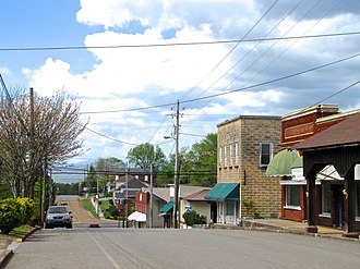 Polk County, Tennessee - Ducktown
