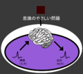 Easy problem of consciousness (ja).png