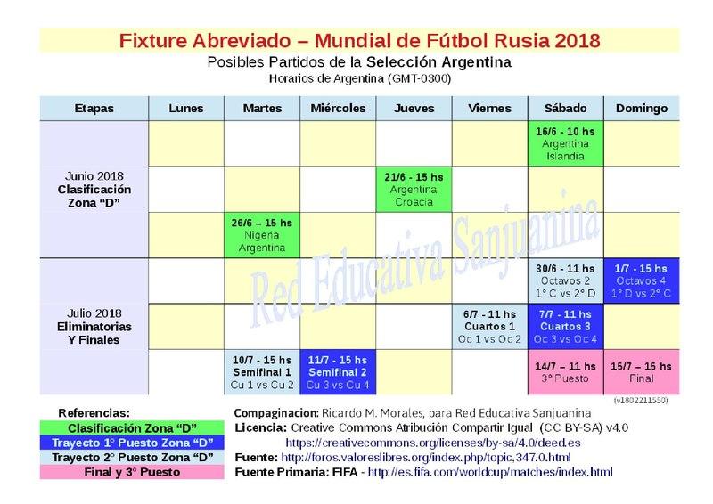 File:Fixture-Argentina-Futbol-Rusia-2018.pdf