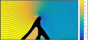 Topology optimization - Wikipedia