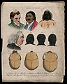 Four faces; a European, a Mongolian, an Ethiopian, and a pro Wellcome V0009460ER.jpg