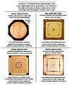 Four tabletop disk-flicking games 'aka' Pichenotte - crokinole, pitchnut and carrom.jpg
