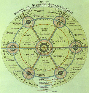 "Unified settlement planning - The original ""Garden City"" concept by Ebenezer Howard, 1902."