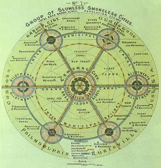 Ebenezer Howard - The original Garden City concept by Ebenezer Howard, 1902.