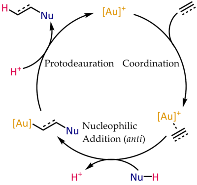 elschenbroich salzer organometallics pdf