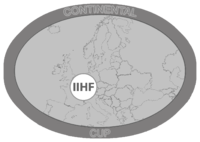 IIHF Continental Cup.png