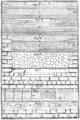 I quattro libri dell'architettura (1790) pag011.png