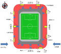 Keepmoat stadium doncaster layout Chinese.png