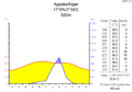 Klimadiagramm-metrisch-deutsch-Agades.Niger.png