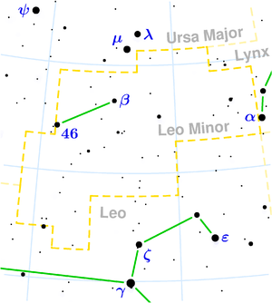 Leonis Minorids - Leo Minor constellation