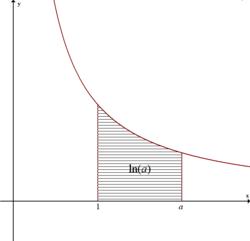 naturlig logaritme
