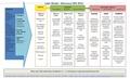 Logic Model WMDE AdvocacyOER2015 final.pdf