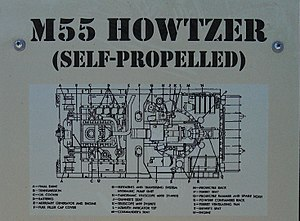M55 self propelled howitzer - M55 equipment locations