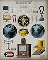 Magnetism; page to a partwork on science, with pictures of e Wellcome V0025335ER.jpg