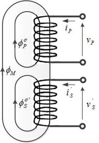 Leakage inductance - Image: Main & leakage inductances