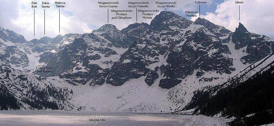 Mięguszowiecki Summits