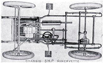 Minerva (automobile) - Minervette chassis 1906